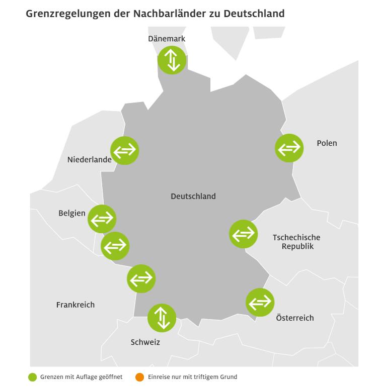 ドイツ隣接国